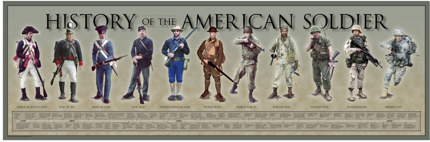 240 years of U.S. Army uniforms in 2minutes